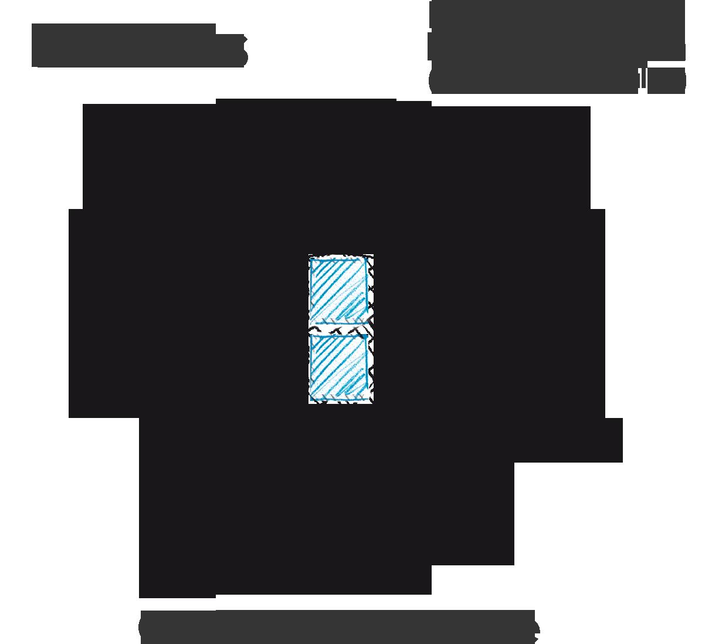 diagrama-venn